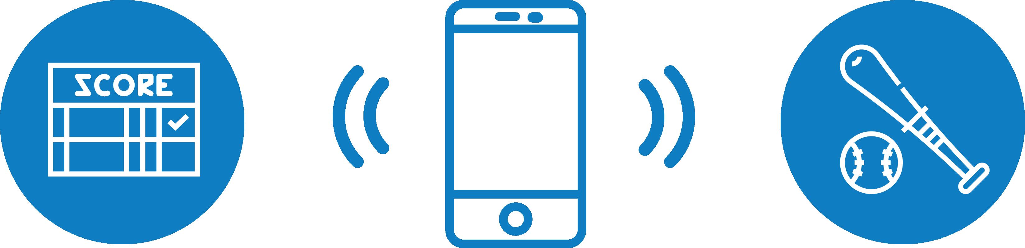 野球のスコアがスマートフォンへ連動するイメージ